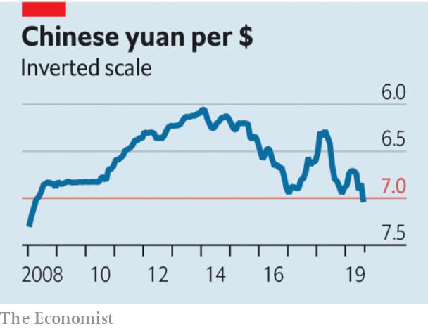 Yuan under 7 pr. $
