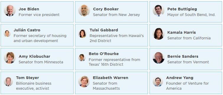 Demokraternes kandidater, der lever op til kravene fra DNC