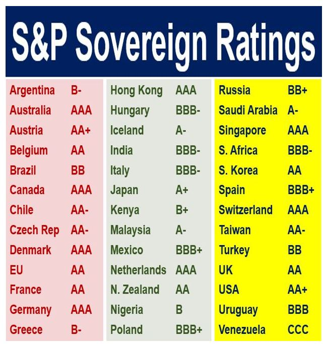 S-and-P-Sovereign-Ratings
